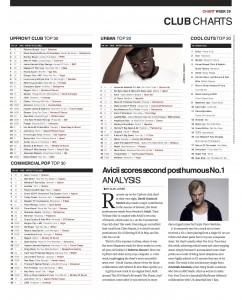 Music Week Club Charts 30-09-16 copy