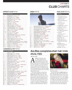 Music Week Club Charts 07-10-19 copy