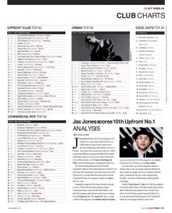 Music Week Club Charts 02-12-19 copy