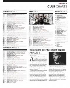 Music Week Club Charts 03-02-20 copy