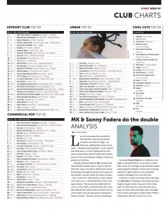 Music Week Club Charts 17-02-20 copy
