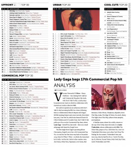 Music Week Charts 30-03-20 copy