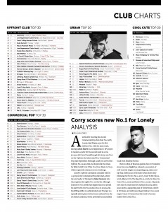 Music Week Club Charts 09-03-20 copy 2