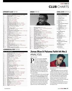 Music Week Charts 13-04-20 copy