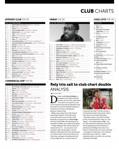 Music Week Charts 20-04-19 copy