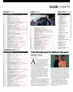 Music Week Charts 04-05-20 copy