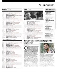 Music Week Charts 18-05-20 copy