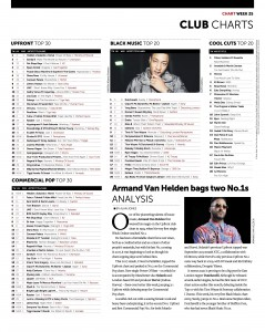 Music Week Charts 22-06-20 copy