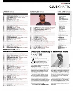 Music Week Charts 13-07-20 copy