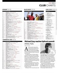 Music Week Charts (03-08-20) copy
