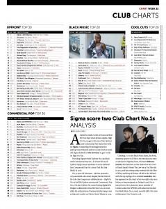 Music Week Charts 10-08-20 copy